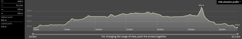 Elevation Profile-Alpenvereinaktiv